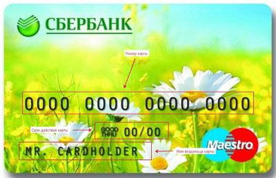 karta Sberbanka